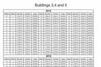 Buildings 3,4& 5= three weeks
