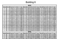 Building 6 = three weeks